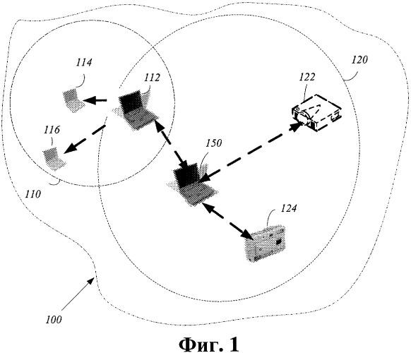 Способ и устройство восстановления соединения в сети беспроводной связи
