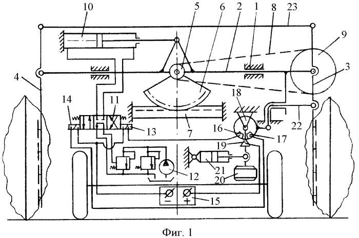 Устройство для автоматического ориентирования подвесных режущих аппаратов