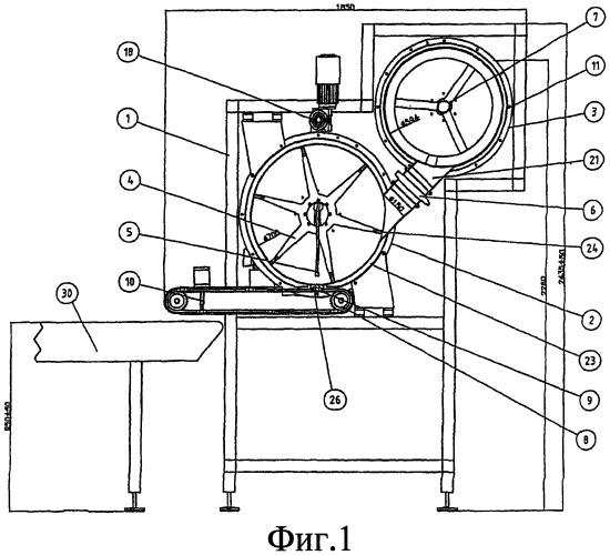 Способ производства кондитерского попкорна и устройство для использования в этом способе