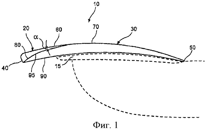 Конструкция накладного ногтя или кончика ногтя, содержащая несколько частей