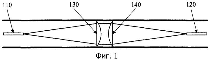 Многоточечный офтальмологический лазерный зонд