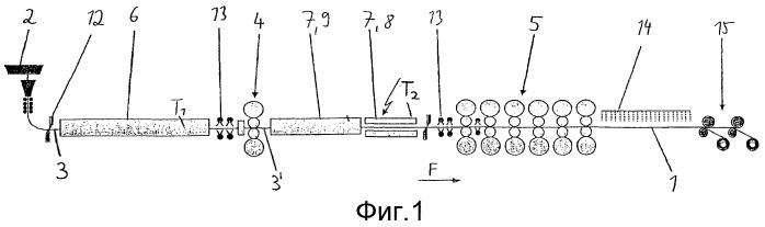 Способ и устройство для горячей прокатки полос из кремнистой стали или многофазной стали