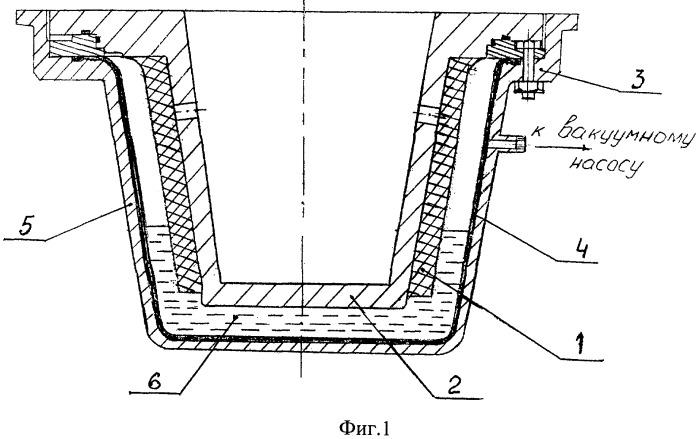 Способ изготовления изделий из композиционных материалов