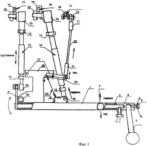 Устройство для ручного дублирующего управления автомобилем