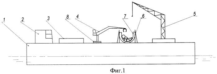 Способ изготовления сплоточных единиц с искусственным подплавом из топляковой древесины с ограниченным запасом плавучести и не имеющей запаса плавучести и устройство для его осуществления