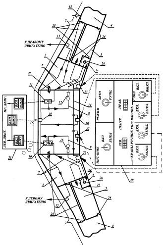 Способ балансировки запаса топлива в крыльевых баках самолета при работе на земле