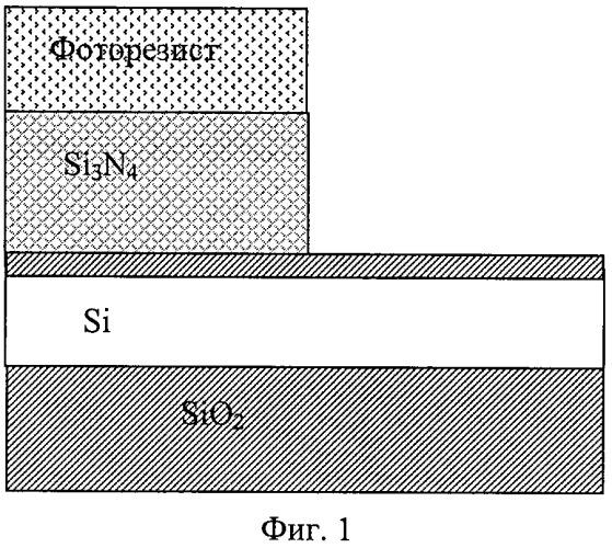 Способ изготовления наноразмерных проволочных кремниевых структур