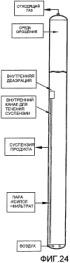 Оптимизированное жидкофазное окисление