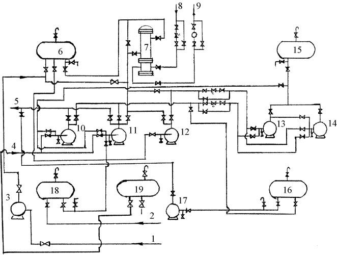 Способ и технологическая установка переработки устойчивых нефтяных эмульсий и застарелых нефтешламов