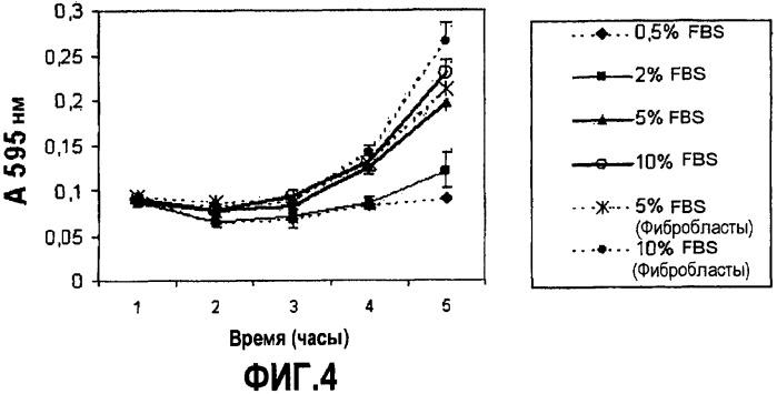 Применение стромальных стволовых клеток жировой ткани для лечения свищей