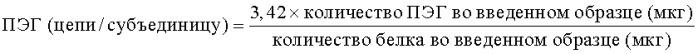 Вариантная форма урат-оксидазы и ее использование