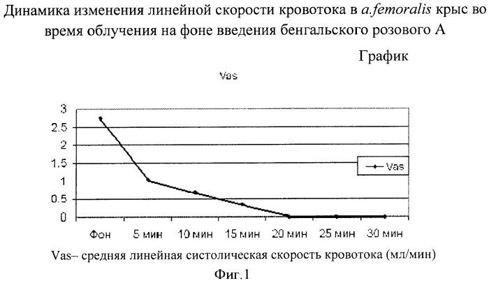 Ферментный препарат тромболитического и фибринолитического действия из базидиального гриба рода coprinus