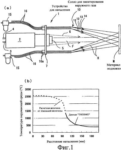 Способ и устройство для формирования аморфного пленочного покрытия