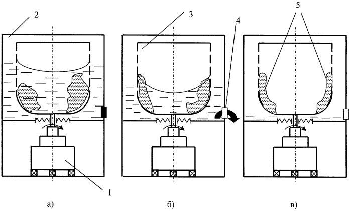 Способ преодоления резонанса вертикальной роторной системы
