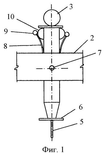 Приспособление для уплотнения балласта рельсового пути