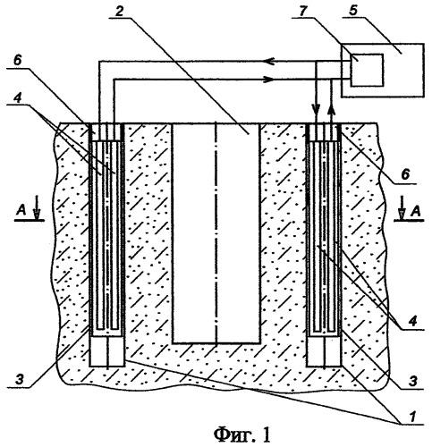Система замораживания грунтов
