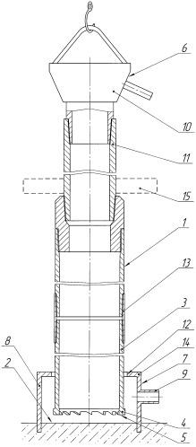 Устройство для бурения направления с циркуляцией и защиты почвы при строительстве скважины