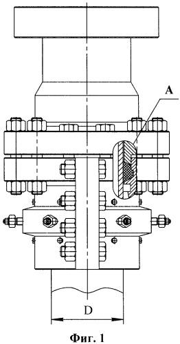 Способ герметизации головки колонной разъёмной