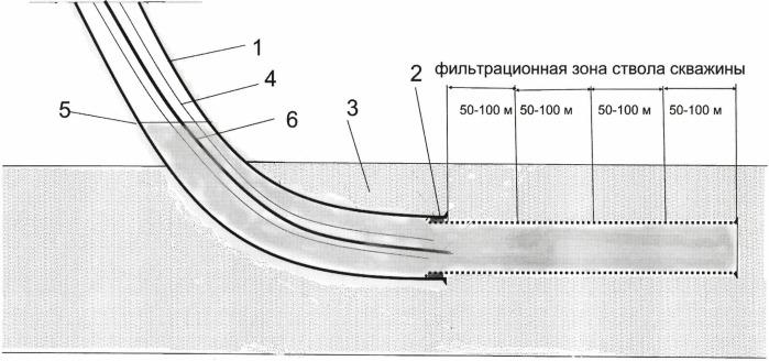 Способ обработки фильтрационной зоны горизонтальной скважины с аномально низким пластовым давлением