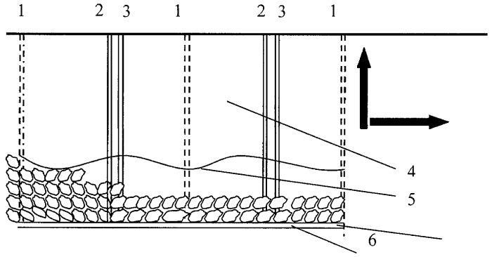Способ утилизации изношенных автомобильных шин при разработке угольных пластов методом подземной газификации