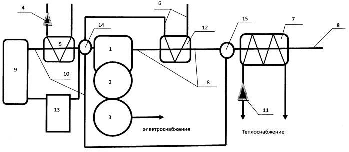 Многотопливный автономный источник тепловой и электрической энергии