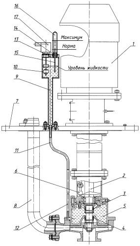 Насосный агрегат с устройством контроля герметичности двойного торцового уплотнения