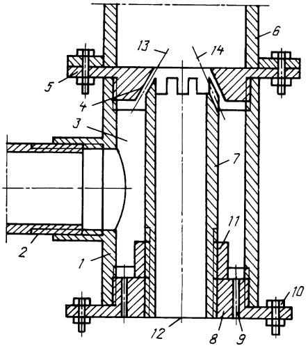 Устройство струйно-кольцевого эжектора для откачки (выгрузки) загрязненных жидкостей, донных отложений, сыпучих веществ