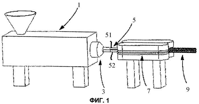 Гофрированный трубчатый кожух и устройство для изготовления такого кожуха
