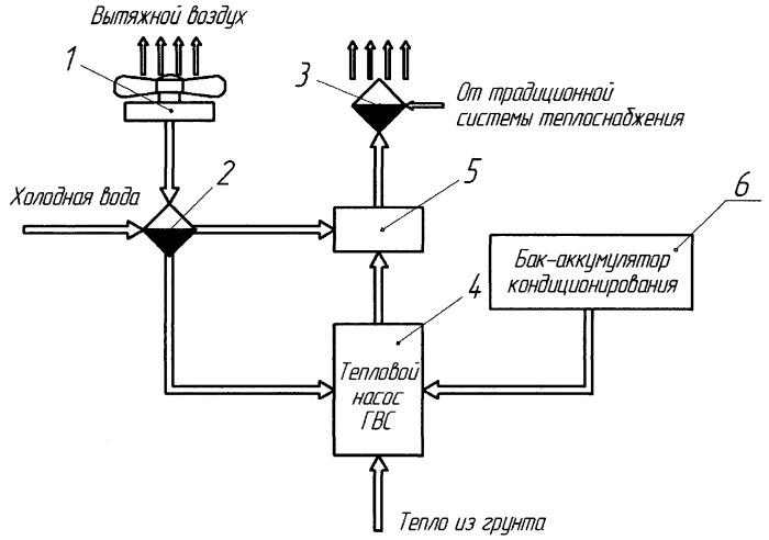 Гибридная теплонасосная система теплохладоснабжения