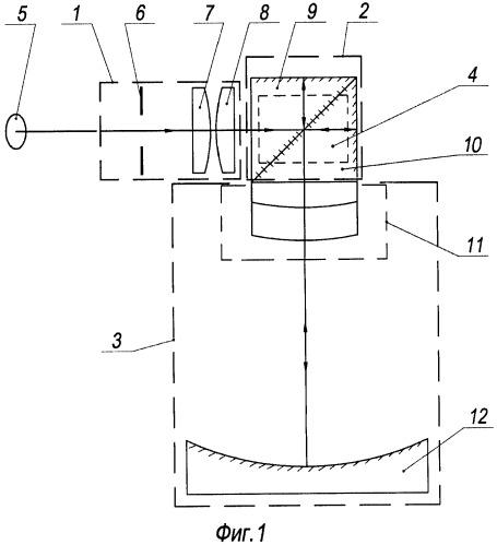 Статический фурье-спектрометр