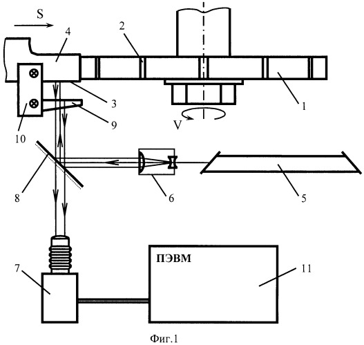 Способ исследования деформации режущего инструмента в процессе резания