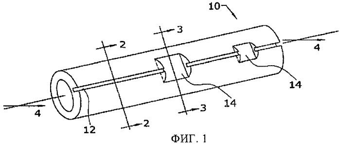 Распределенные оптические датчики давления и температуры