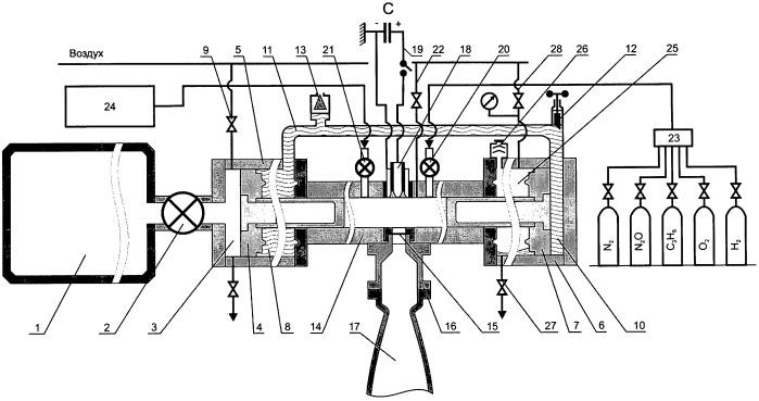 Аэродинамическая труба