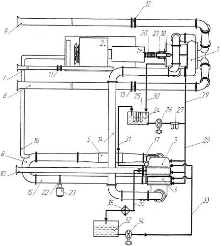 Стенд для испытания турбокомпрессора двигателя внутреннего сгорания