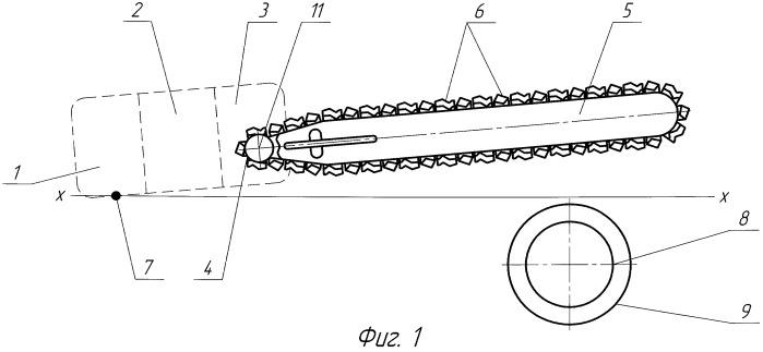 Установка для испытания сопротивления резанию цепной пилой