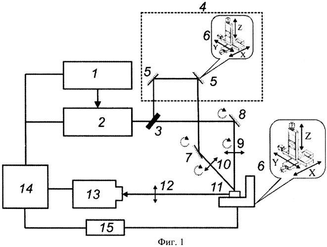Способ лазерно-искрового спектрального анализа для определения элементного состава образца вещества