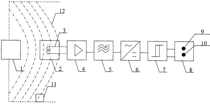 Способ контроля уровня напряженности магнитного поля электроустановок переменного тока и устройство для его осуществления
