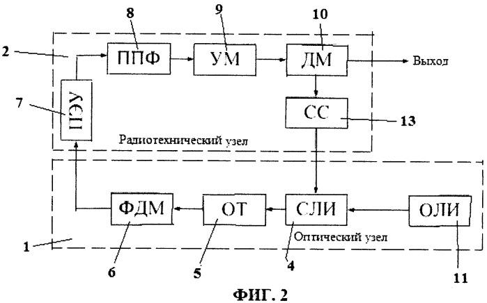 Оптоэлектронный генератор сигналов свч-диапазона
