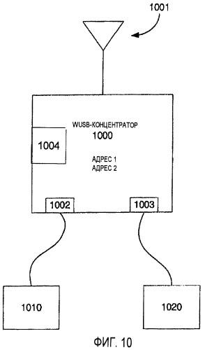Усовершенствованный беспроводной usb-протокол и usb-концентратор