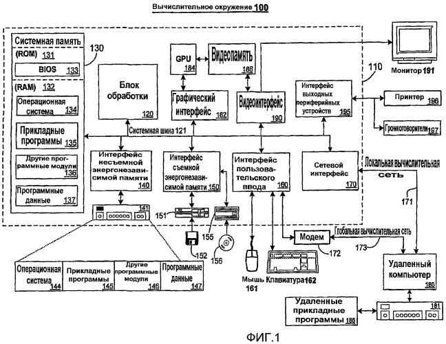 Мигрирование виртуальной машины, которая владеет ресурсом, таким, как аппаратное устройство