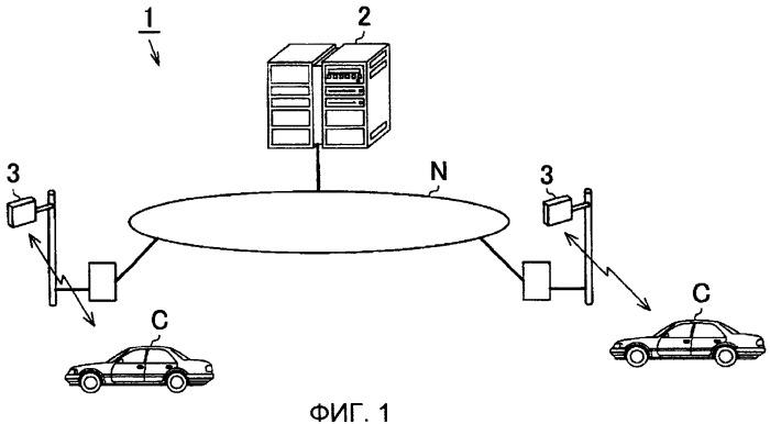 Система обработки информации дорожного движения, устройство статистической обработки, способ обработки информации дорожного движения и модуль управления навигационного устройства