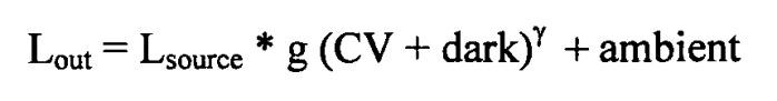 Способы для определения параметра кривой настройки градационной шкалы и способы для выбора уровня освещения света источника дисплея