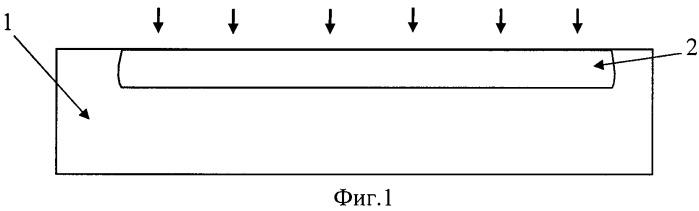 Способ изготовления полевых транзисторов с самосовмещенным затвором субмикронной длины