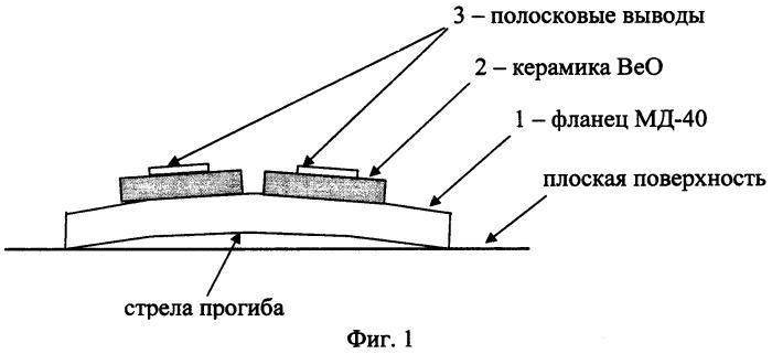 Способ изготовления фланцев