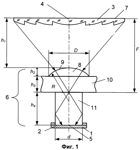 Фотоэлектрический модуль с наноструктурным фотоэлементом
