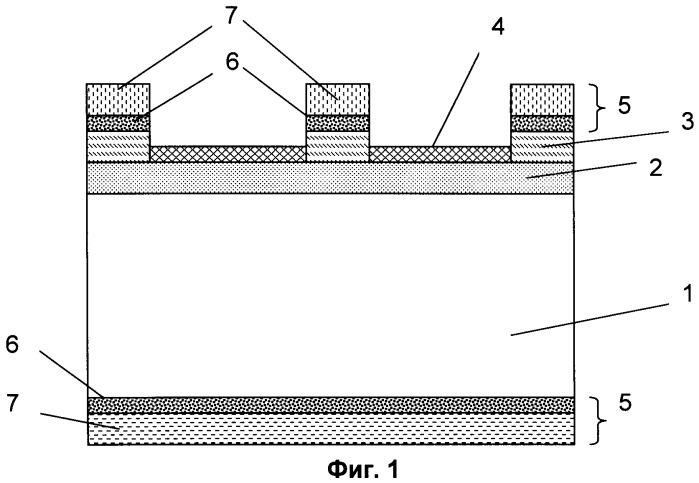 Способ изготовления чипов концентраторных солнечных фотоэлементов