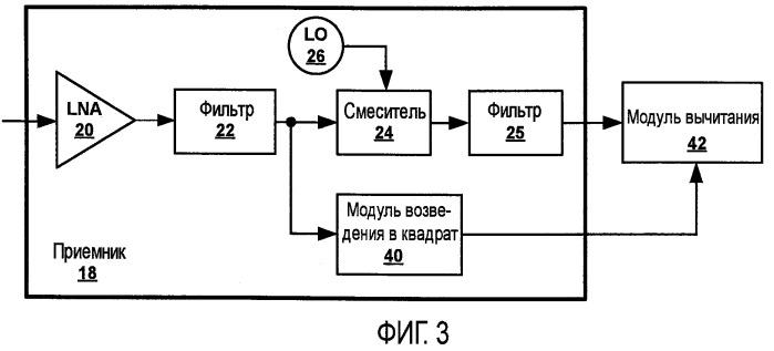 Снижение искажения второго порядка, вызываемого просачиванием передаваемого сигнала