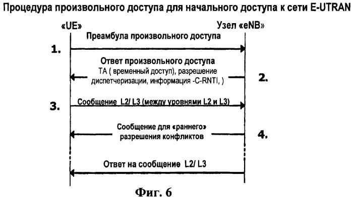 Процедура назначения ресурсов для несинхронизированного радиодоступа к беспроводной связи