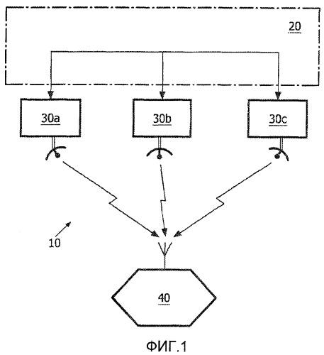 Способ передачи данных в системах связи