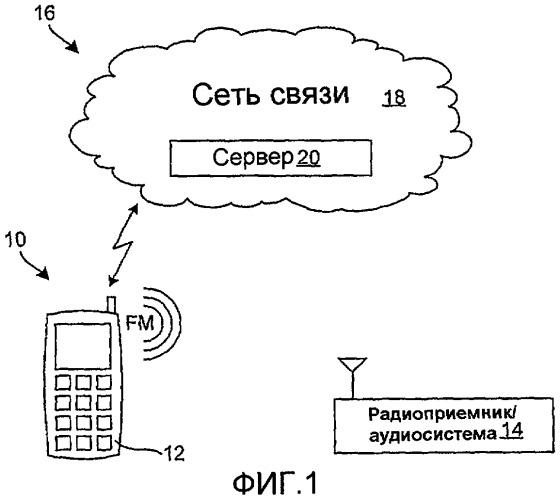 Система и способ передачи предупреждений через радиовещание